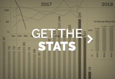 get stats graphic - HOM Homepage